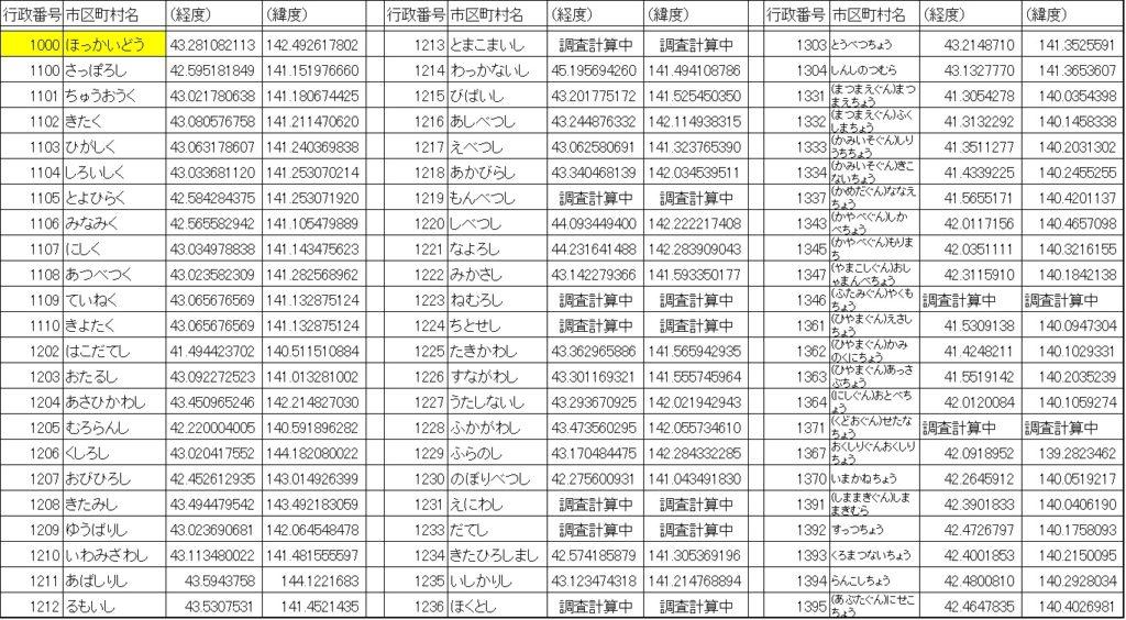 北海道3-1
