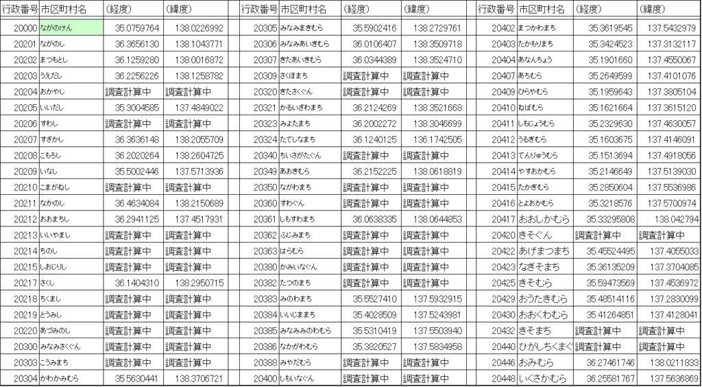長野2-1