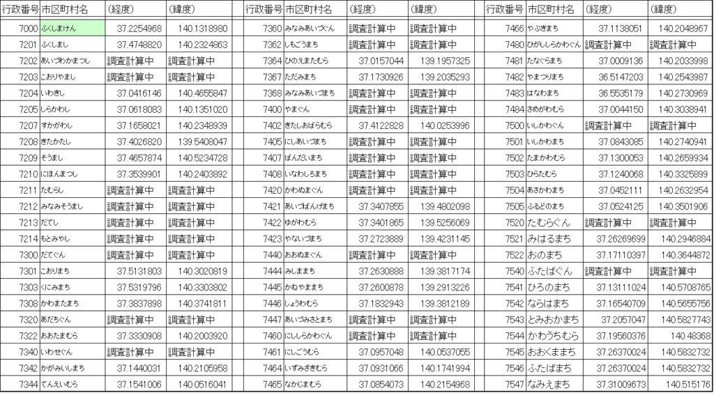 福島2-1